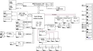 acer Schematics – Page 11 – Laptop Schematic