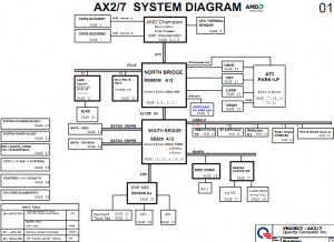 Amd Motherboard Diagrams, Amd, Free Engine Image For User