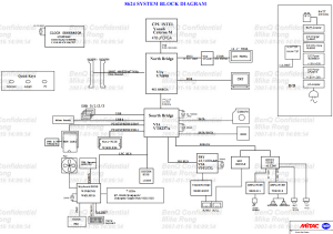 BENQ Schematics – Laptop Schematic
