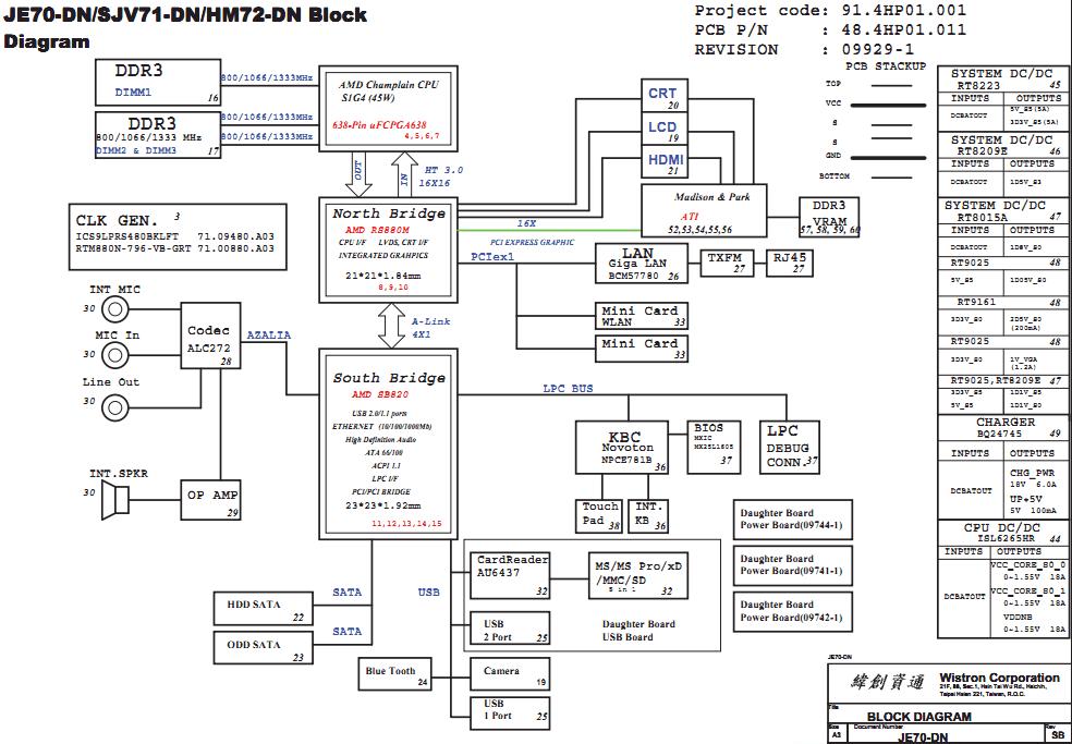 acer Aspire 7541/7541G/7551/7551G schematic, JE70-DN/SJV71