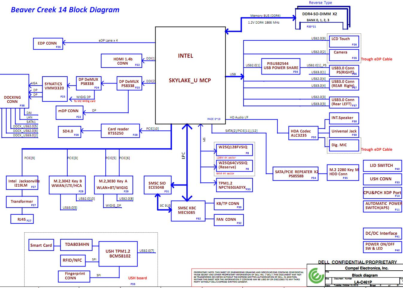 block diagram of laptop motherboard 2006 dodge ram 1500 infinity sound system wiring schematic  diagrams