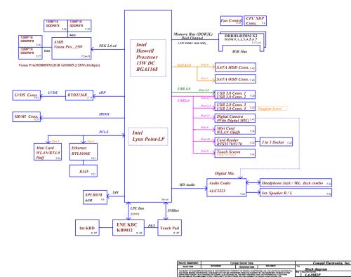 small resolution of dell inspiron 15r 3537 5537 block diagram