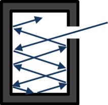 """Rappresentazione di un """"corpo nero"""" come oggetto fisico: una cavità nera con un piccolo foro [CC-BY-SA-3.0]"""