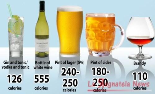 alcohol-calorie