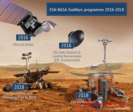 ESA_ExoMars