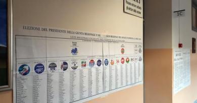 Regionali: seggi chiusi in Molise, segui la diretta