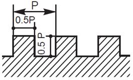 screws and nomenclature of thread technical drawing