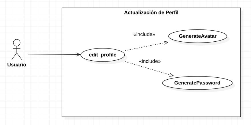 Diagrama UML de Caso de Uso