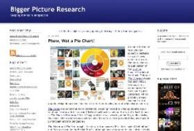DEAD LAMB #167 – Bigger Picture Research
