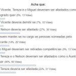 sondagem_acha_que