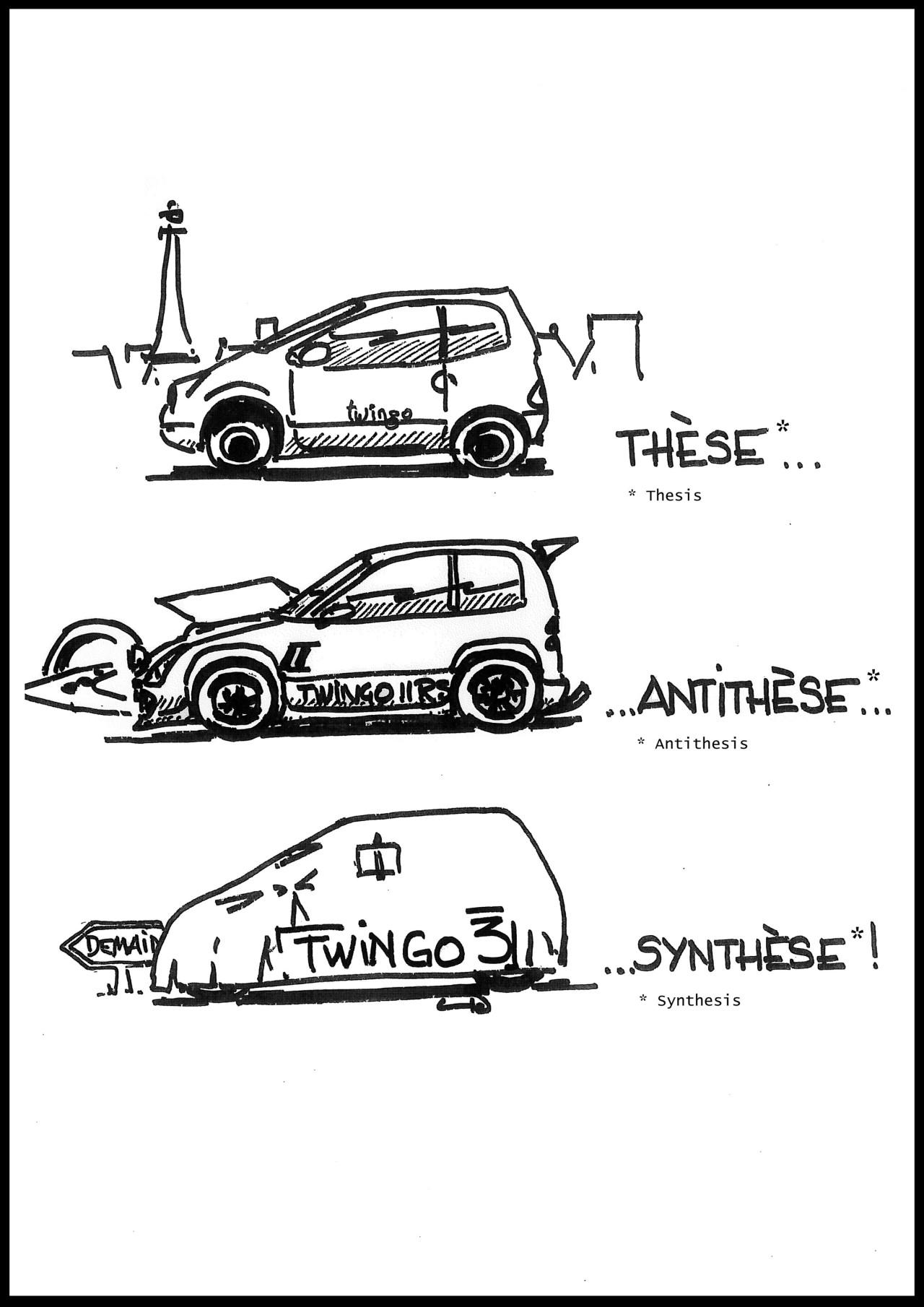 El hilo del Renault Twingo I: historia, evolución y