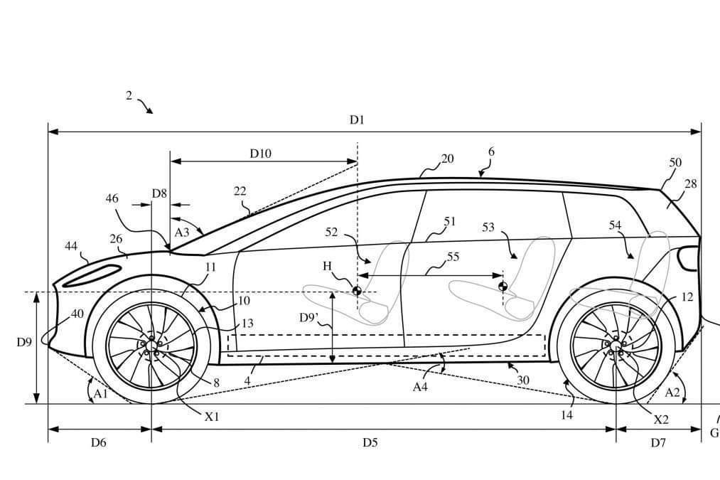 Dyson. La première voiture électrique sera un SUV à 7