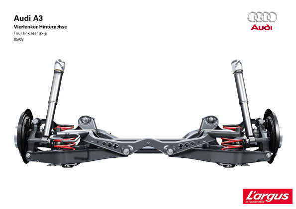 Audi A3 II Laquelle choisir
