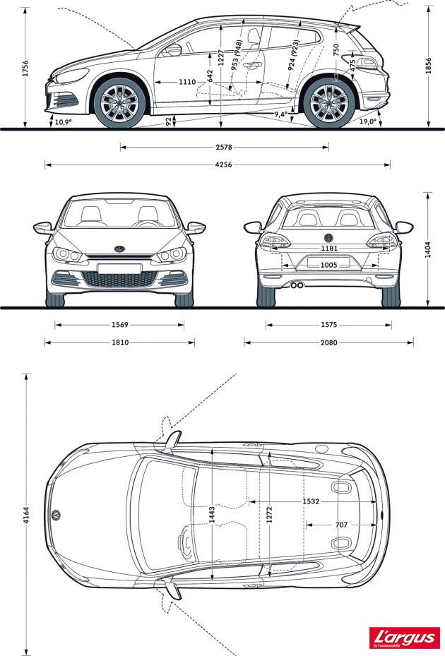 Volkswagen Scirocco Laquelle choisir