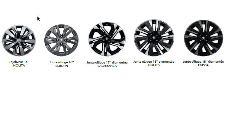 Peugeot 2008 (2020). Toutes les versions du nouveau SUV en