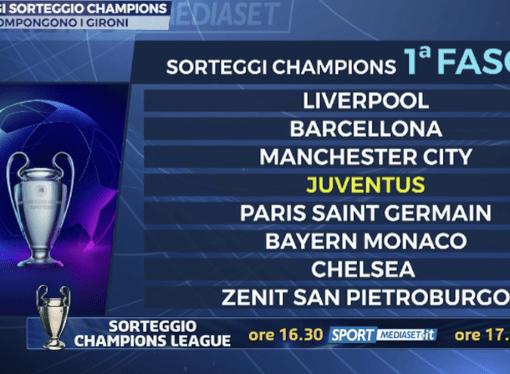 Champions, i gironi delle italiane