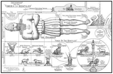 Antichrist & the Time of the Gentiles Chart