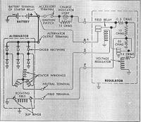 Chevy Alternator Wiring Diagram | The H.A.M.B.
