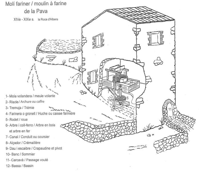 Fiat 500 D Wiring Diagram. Fiat. Auto Wiring Diagram