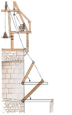 Encyclopdie Larousse en ligne  Pontlevis
