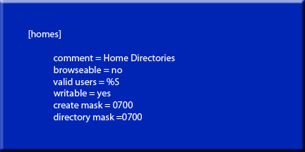 home A Samba File Server And Network For Your Home/Small Office Discussions How To Linux OS X OS X Security Tips