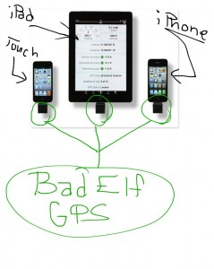 IMG_0159-239x300 ADD GPS TO YOUR iPAD 2 WiFi How To iPad Product Reviews Tips