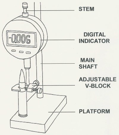 Instructions for reloading with the Digital Headspace Guage