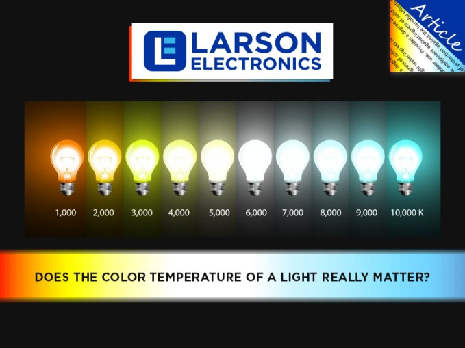 Lighting 101 Color Temperature What Is The Kelvin Scale