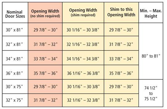 Screen Door Thickness Sizes