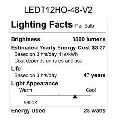 lighting facts [ 4000 x 2661 Pixel ]