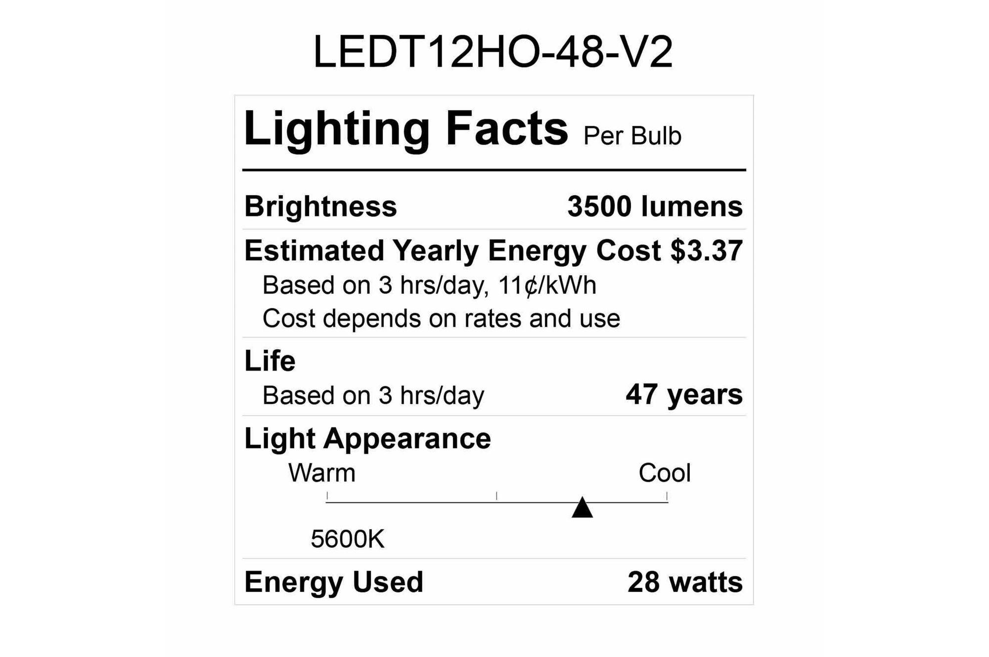 hight resolution of lighting facts