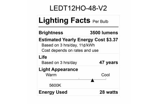 small resolution of lighting facts