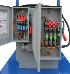 the secondary main breaker protects one 125v 20 amp 1 pole breaker protecting one 5 20r gfci receptacle with watertight cover and four 250v 100 amp  [ 1000 x 973 Pixel ]