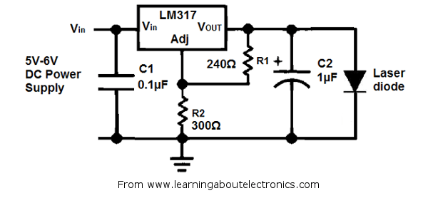 Laser Diode Driver Basics and Design Fundamentals