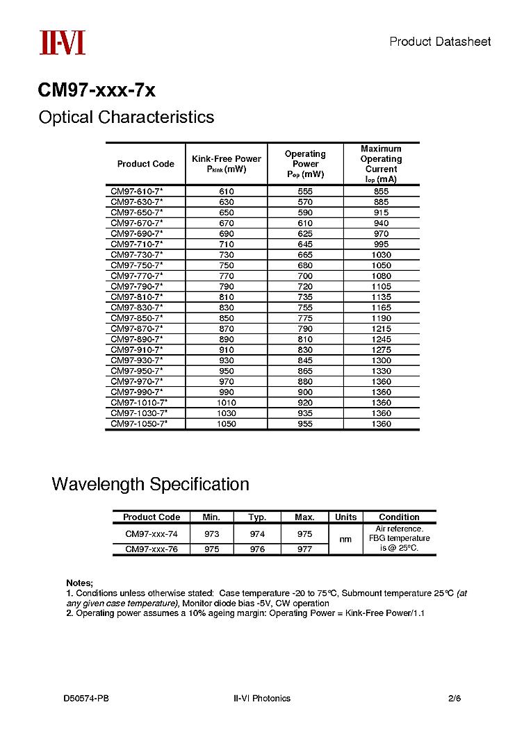 1W Laser Diode from II-VI ( 980NM PUMP )