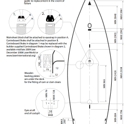Mast Rigging Diagram 2005 Jeep Liberty Engine Of A Laser Sailboat Wiring Circuit