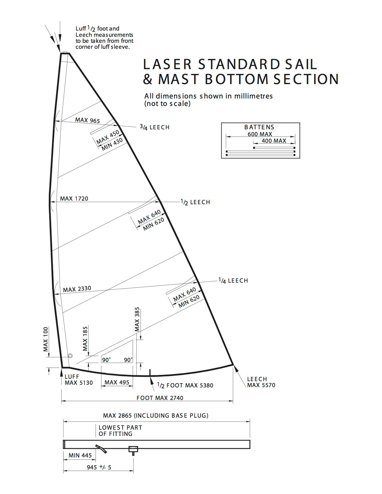 hight resolution of measurement diagram std sail mastlower