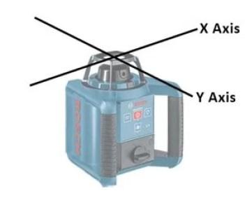 Bosch GRL 250 calibration axis