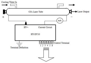 80W RECI Co2 Laser Power Supply,China Laser Power Source