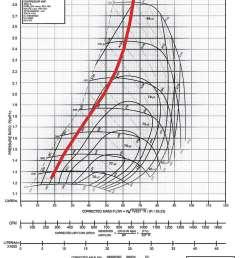 l a sleeve s 500whp brz build l a sleeve subaru brz accessories brz hood diagram [ 1033 x 1380 Pixel ]