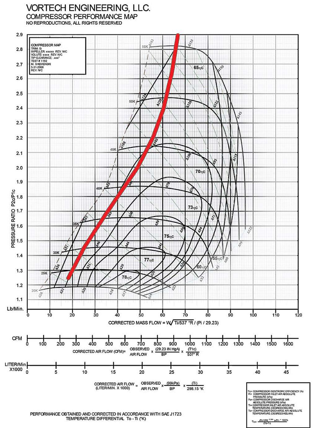 hight resolution of l a sleeve s 500whp brz build l a sleeve subaru brz accessories brz hood diagram