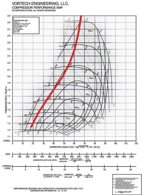small resolution of l a sleeve s 500whp brz build l a sleeve subaru brz accessories brz hood diagram