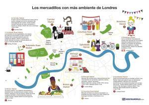 mercadillos imprescindibles Londres