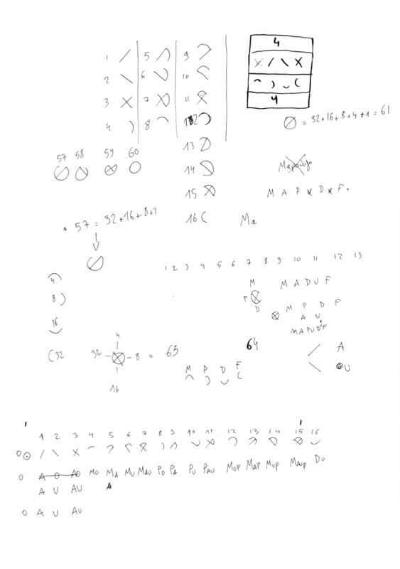 Hexadecimal Notation Research : david lasnier