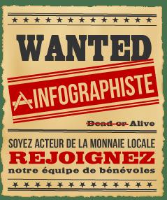 recherche infographiste La Sonnante