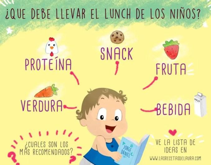Ideas para el lunch de los niños - las recetas de Laura