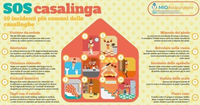 BTK_20150727_MSS - Infografica Incidenti Casalinghe