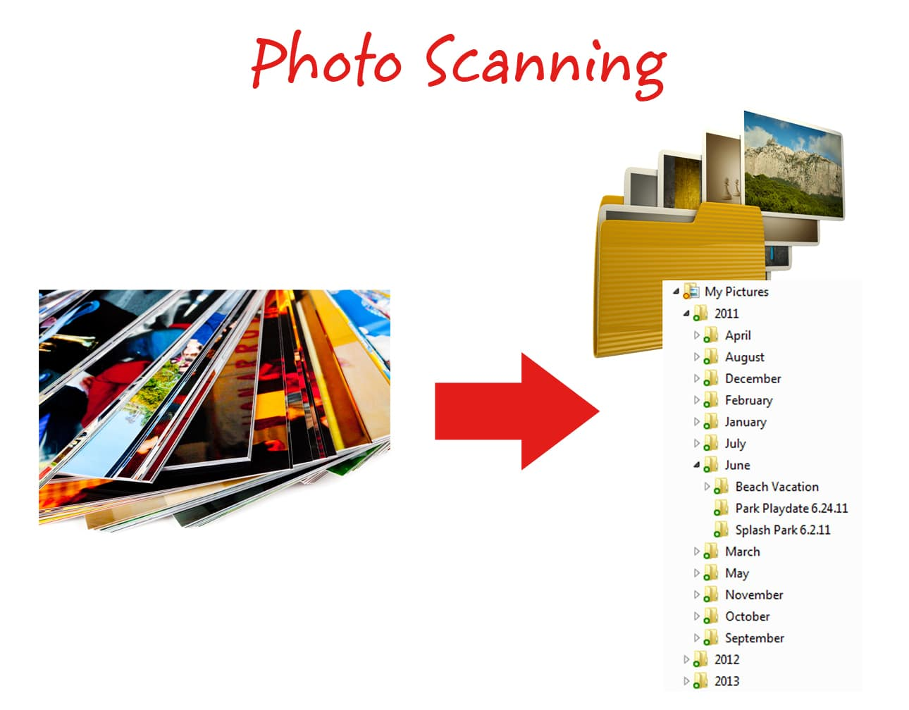 Photo Scanning Title