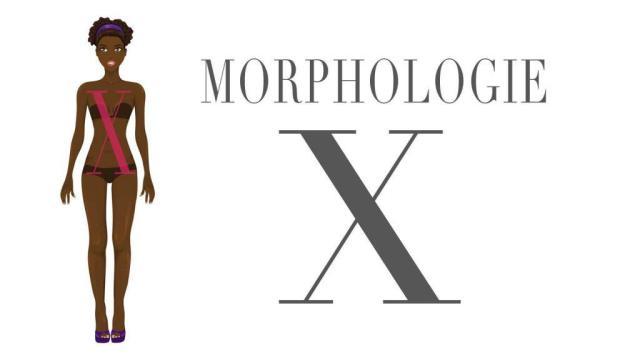Morphologie-en-X- La Sultane- Magazine- LaSultane- Mag- LaSultaneMag- SultaneMag