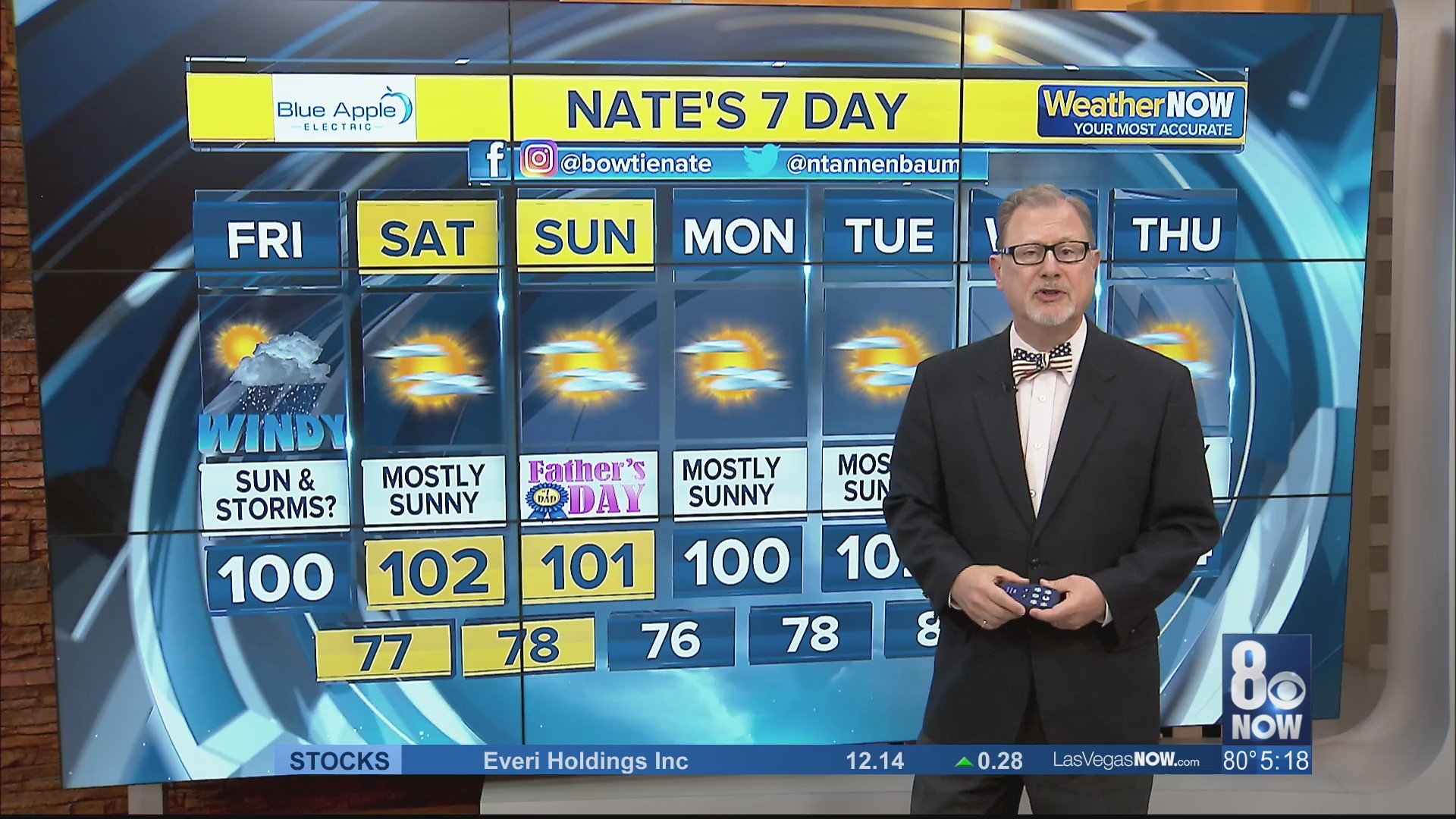 Nate's 7-Day Forecast - Friday morning, June 14, 2019